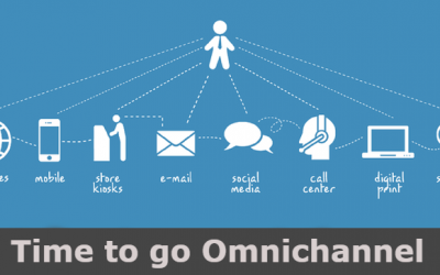 What´s Omnichannel and what do you need to implement it?
